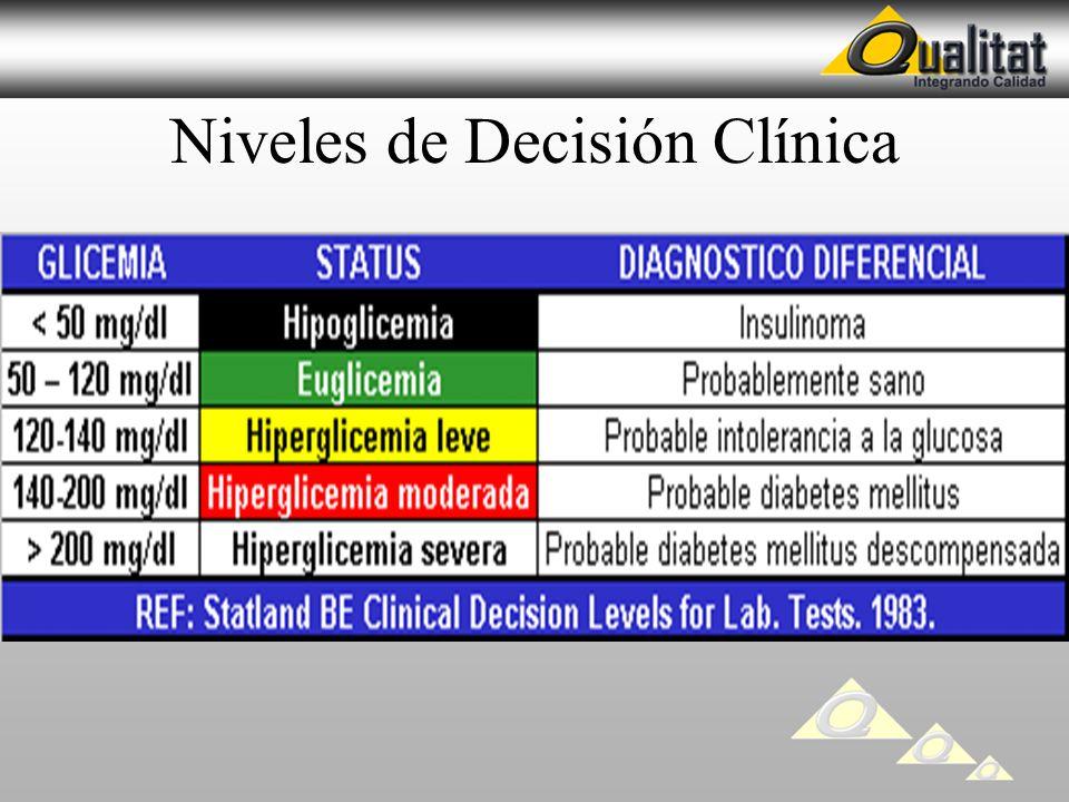 Niveles de Decisión Clínica