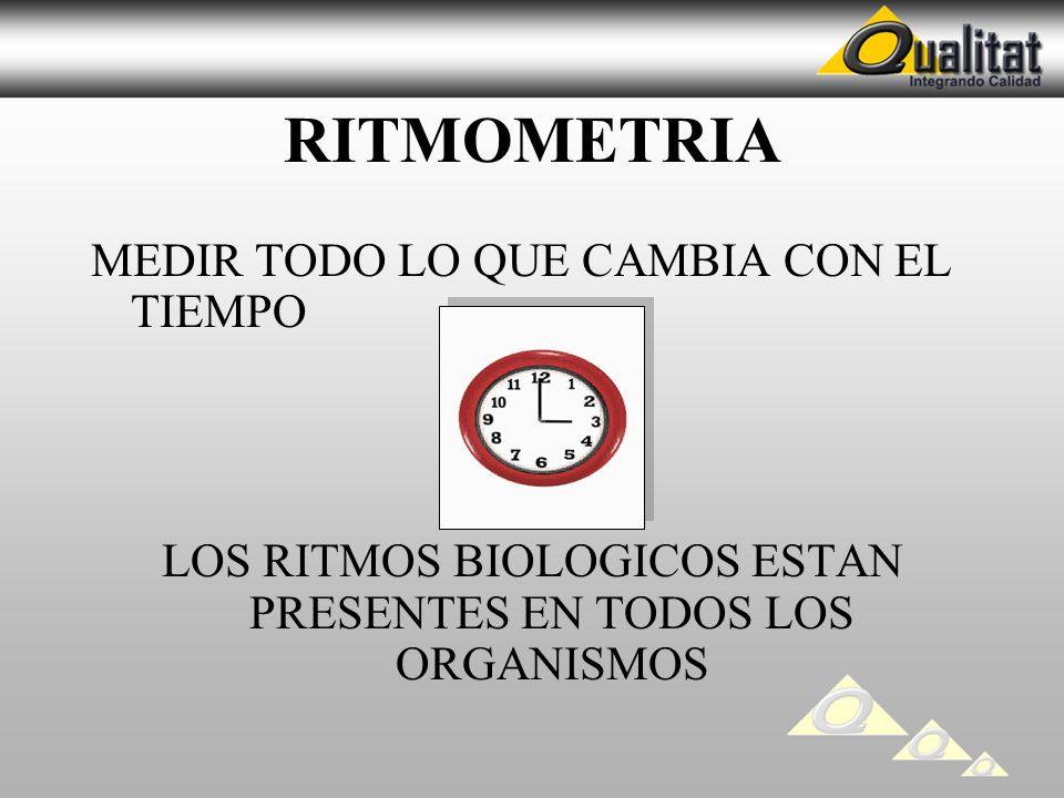 LOS RITMOS BIOLOGICOS ESTAN PRESENTES EN TODOS LOS ORGANISMOS