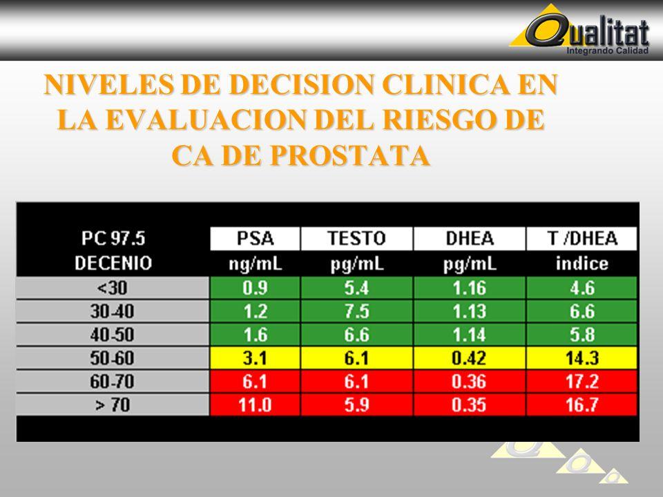 NIVELES DE DECISION CLINICA EN LA EVALUACION DEL RIESGO DE CA DE PROSTATA