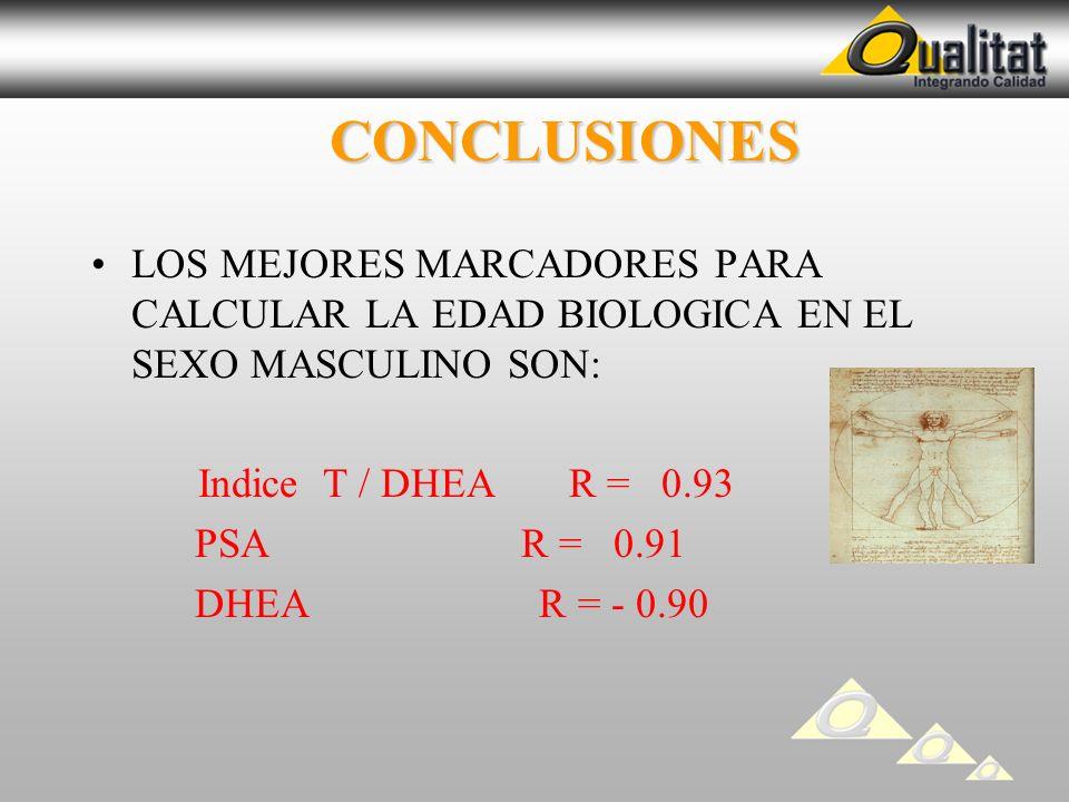CONCLUSIONES LOS MEJORES MARCADORES PARA CALCULAR LA EDAD BIOLOGICA EN EL SEXO MASCULINO SON: Indice T / DHEA R = 0.93.