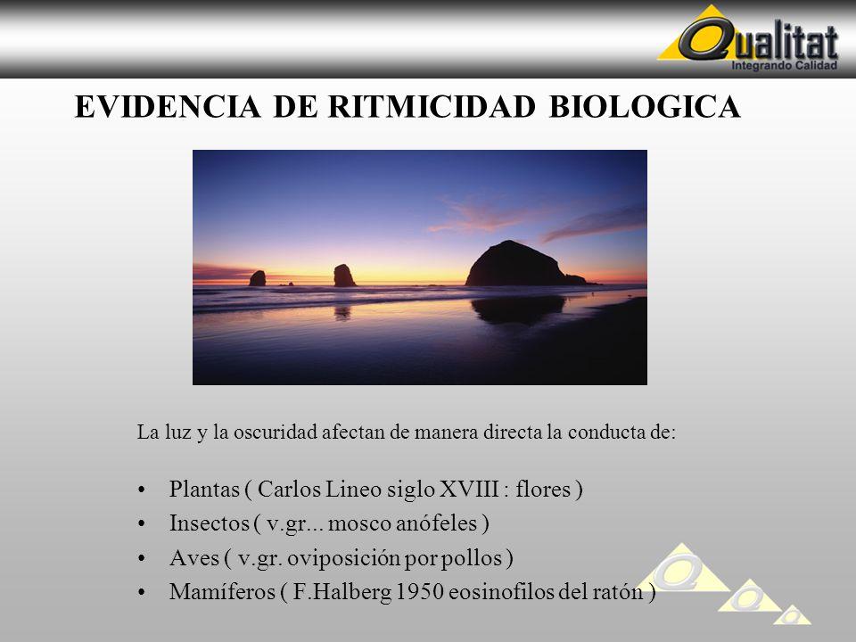 EVIDENCIA DE RITMICIDAD BIOLOGICA