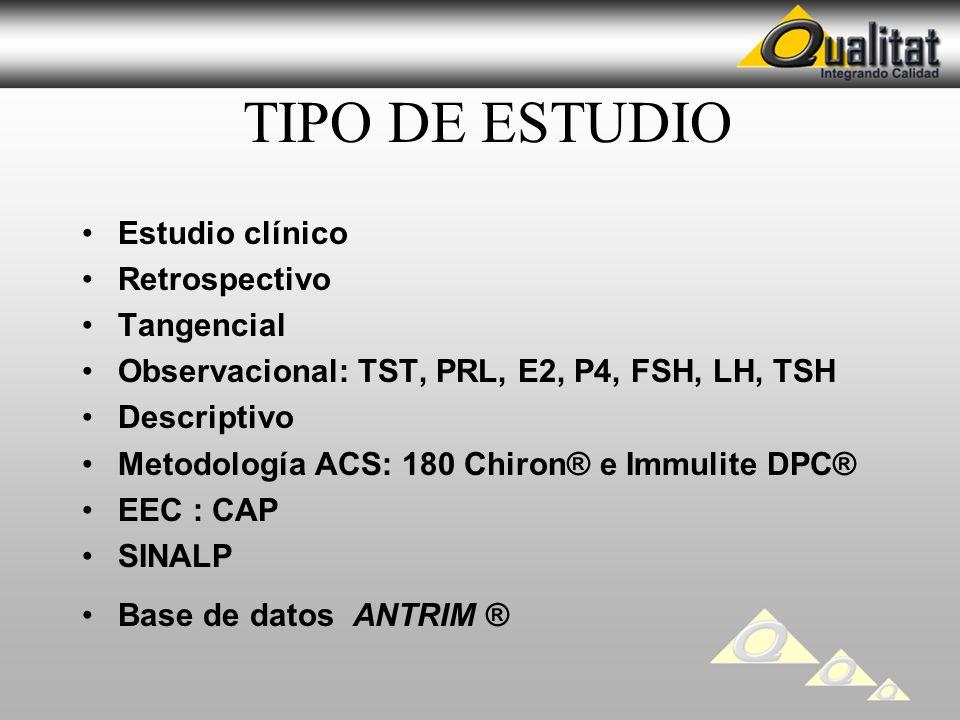 TIPO DE ESTUDIO Estudio clínico Retrospectivo Tangencial