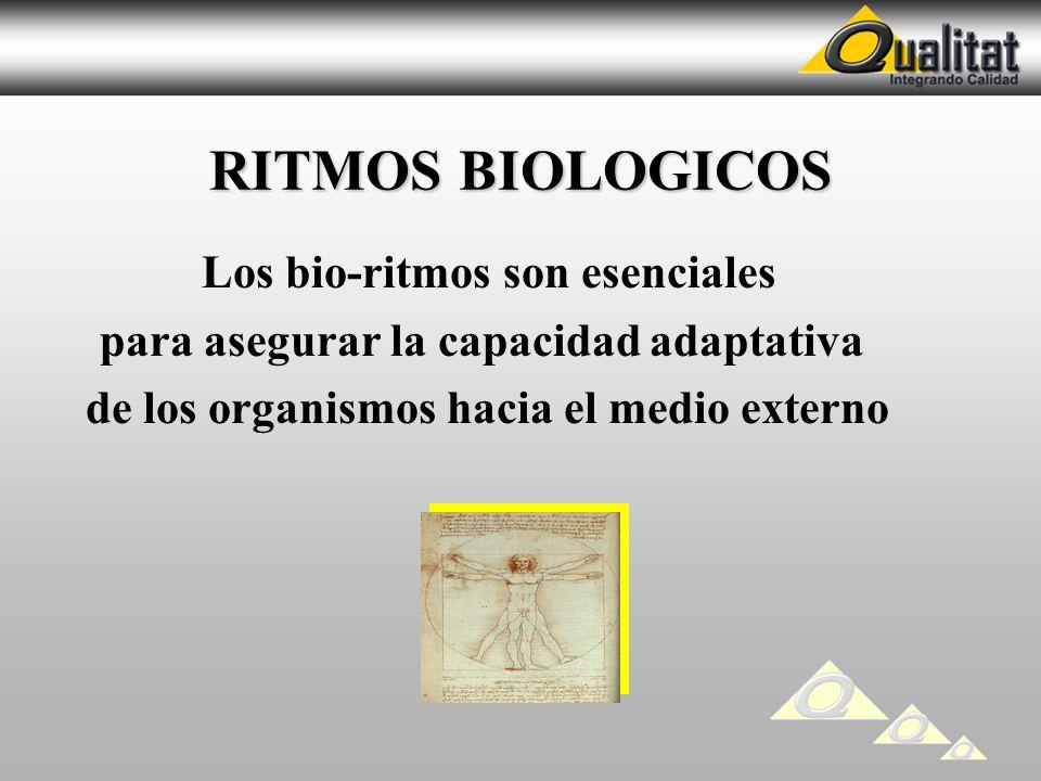 RITMOS BIOLOGICOS Los bio-ritmos son esenciales