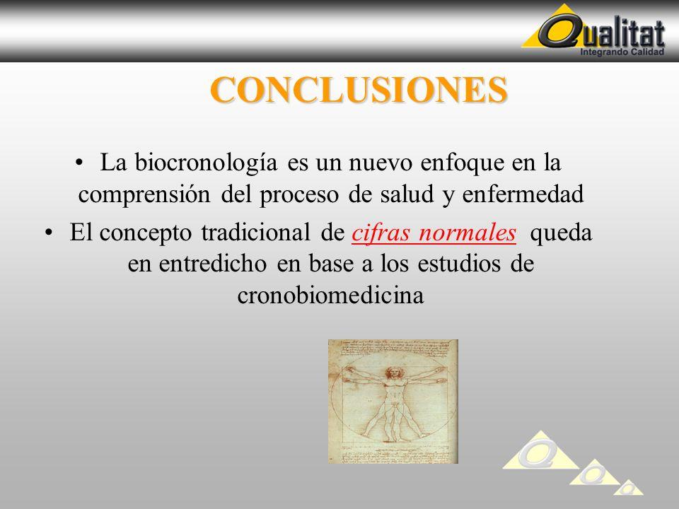 CONCLUSIONES La biocronología es un nuevo enfoque en la comprensión del proceso de salud y enfermedad.