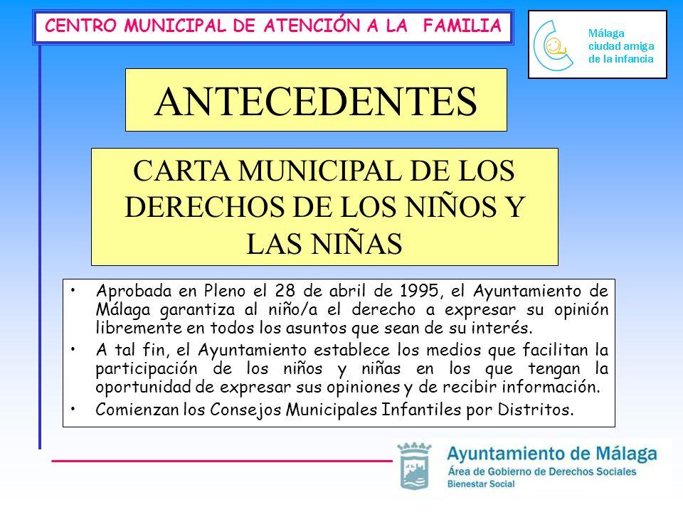 CARTA MUNICIPAL DE LOS DERECHOS DE LOS NIÑOS Y LAS NIÑAS