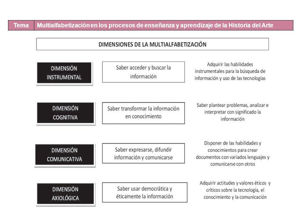 Tema Multialfabetización en los procesos de enseñanza y aprendizaje de la Historia del Arte