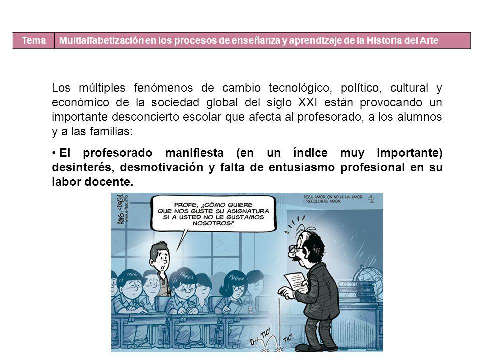 Tema Multialfabetización en los procesos de enseñanza y aprendizaje de la Historia del Arte.