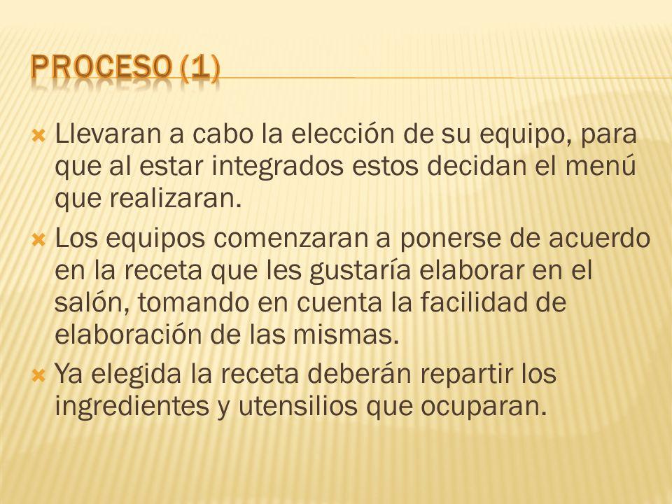 Proceso (1) Llevaran a cabo la elección de su equipo, para que al estar integrados estos decidan el menú que realizaran.