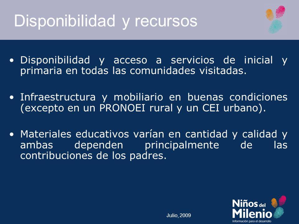 Disponibilidad y recursos