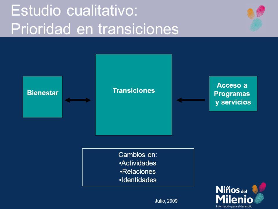 Estudio cualitativo: Prioridad en transiciones