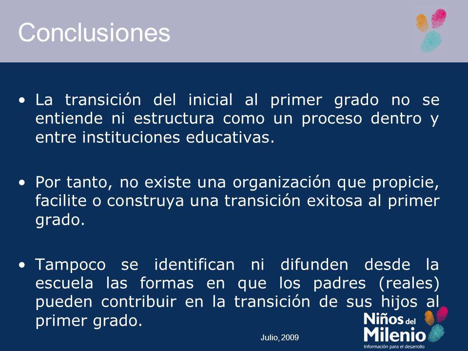Conclusiones La transición del inicial al primer grado no se entiende ni estructura como un proceso dentro y entre instituciones educativas.