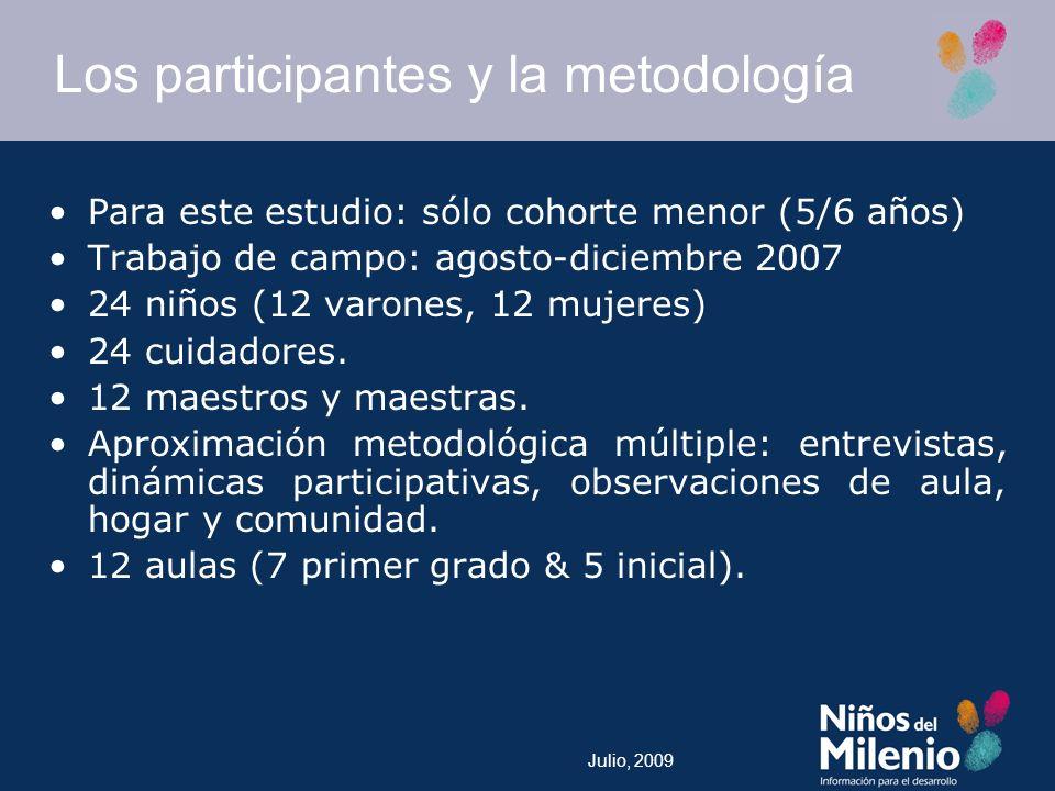 Los participantes y la metodología