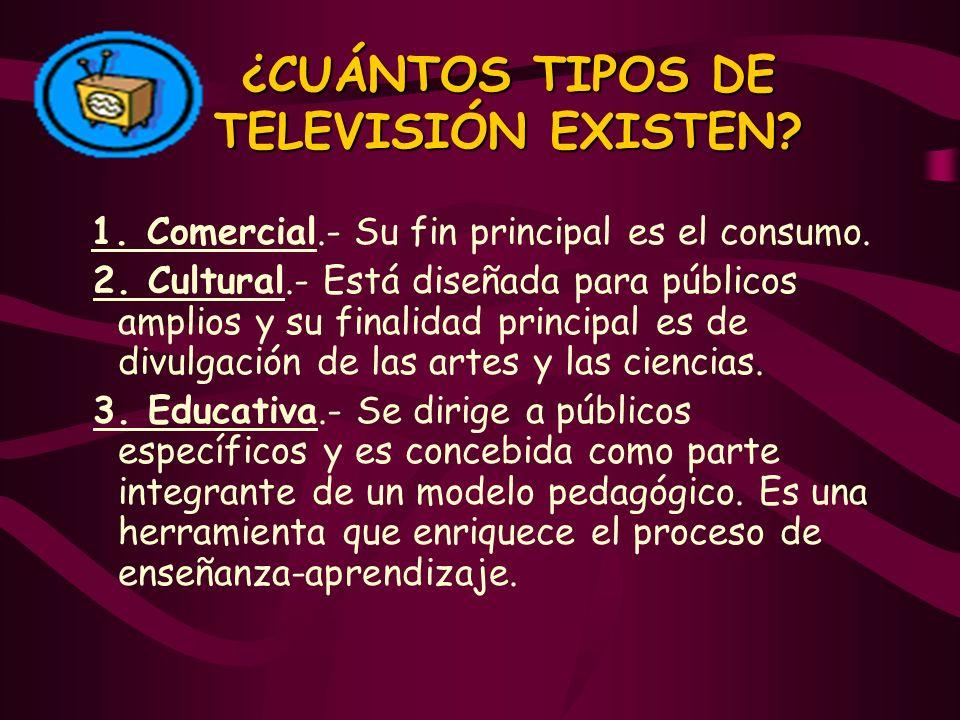 ¿CUÁNTOS TIPOS DE TELEVISIÓN EXISTEN