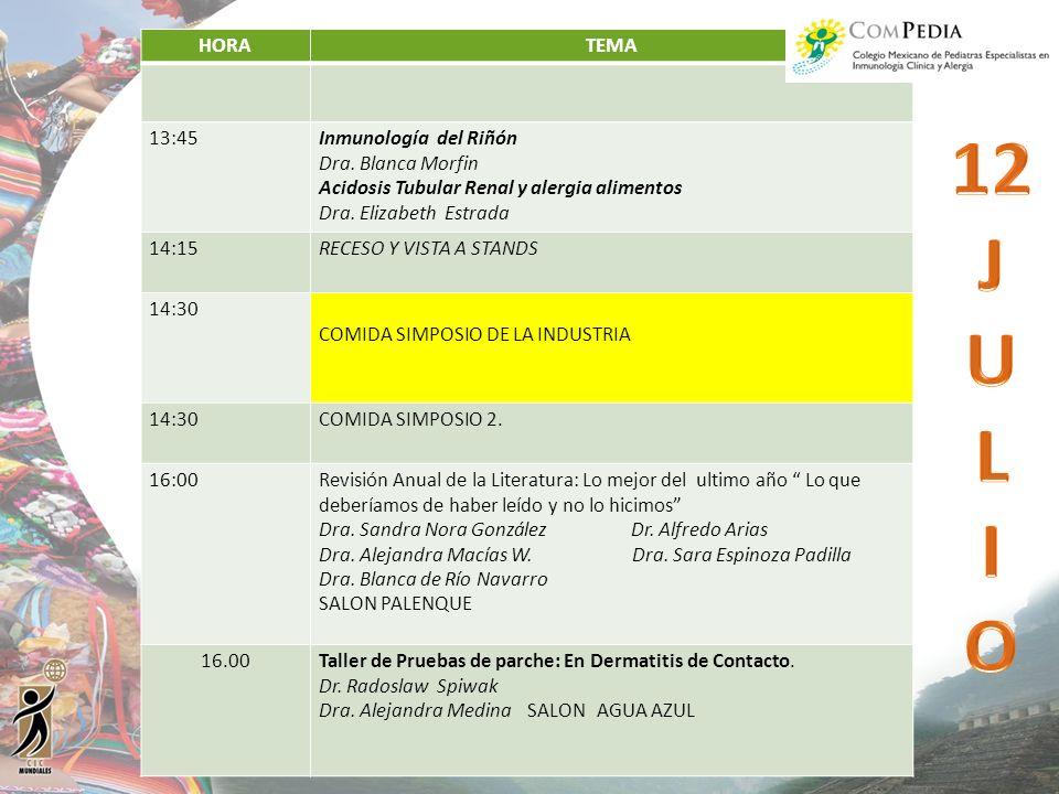 12 J U L I O HORA TEMA 13:45 Inmunología del Riñón Dra. Blanca Morfin