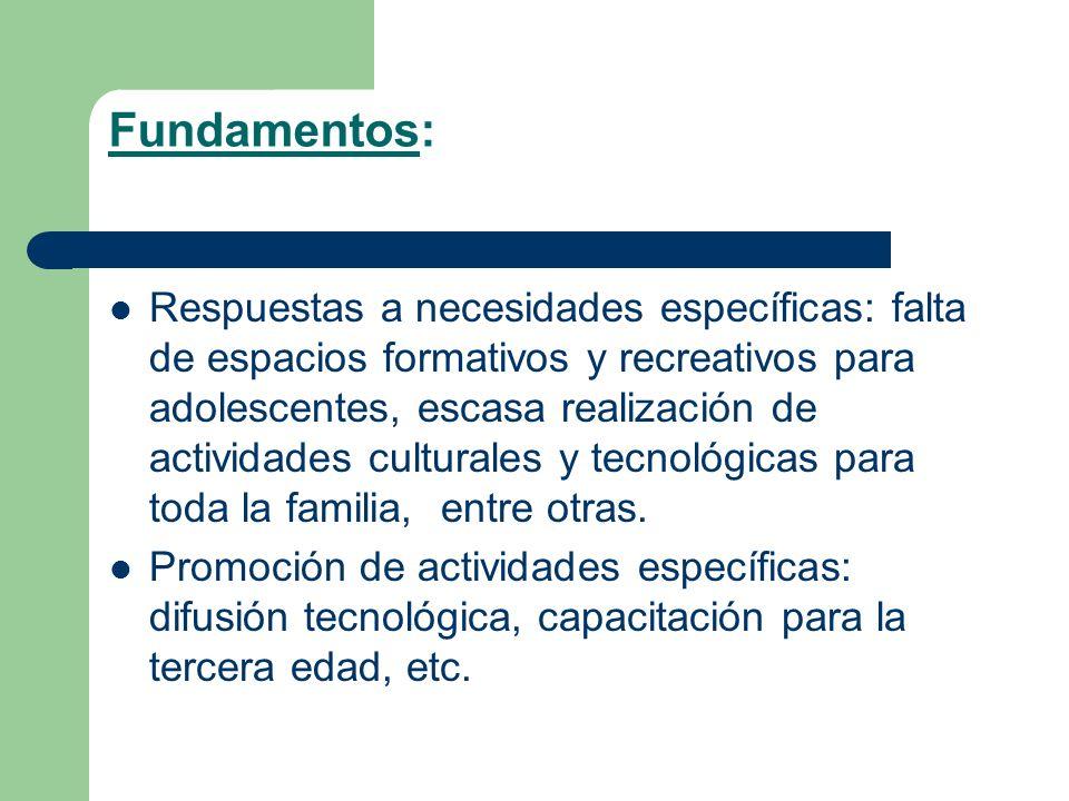 Fundamentos:
