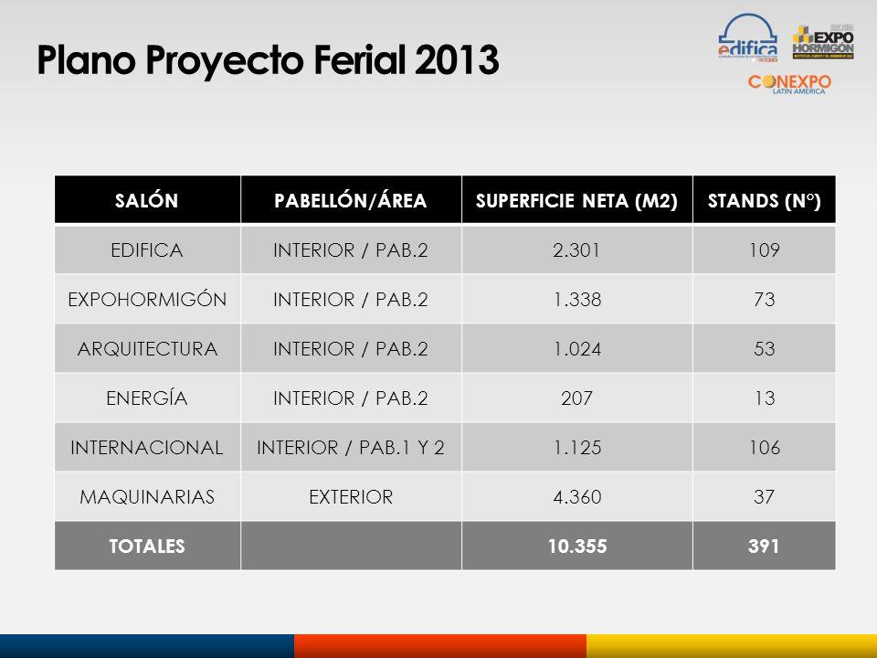Plano Proyecto Ferial 2013 SALÓN PABELLÓN/ÁREA SUPERFICIE NETA (M2)