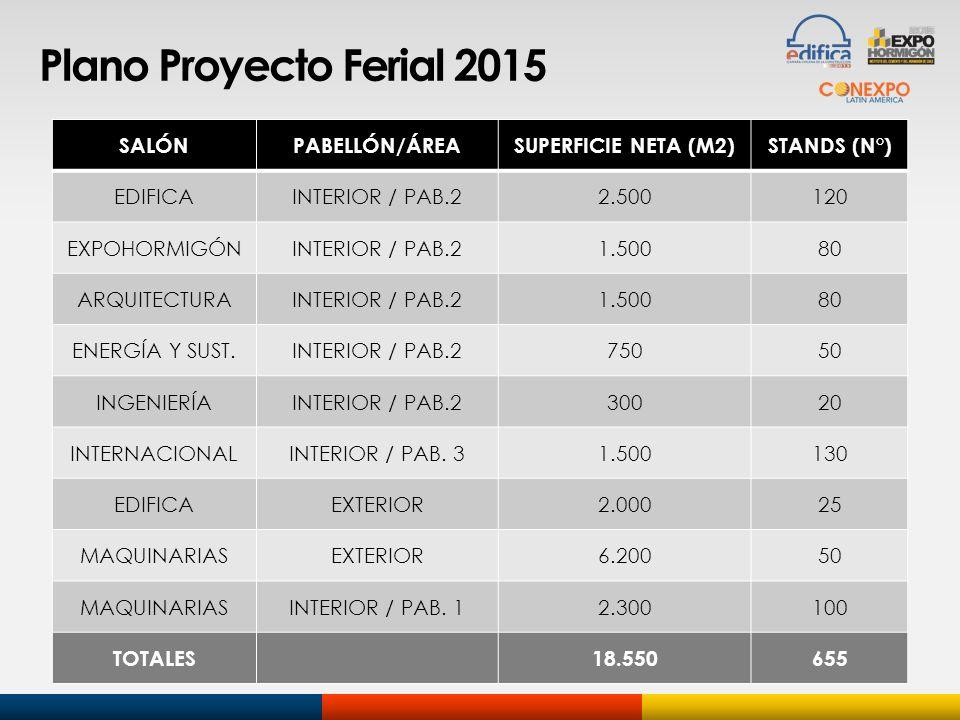 Plano Proyecto Ferial 2015 SALÓN PABELLÓN/ÁREA SUPERFICIE NETA (M2)