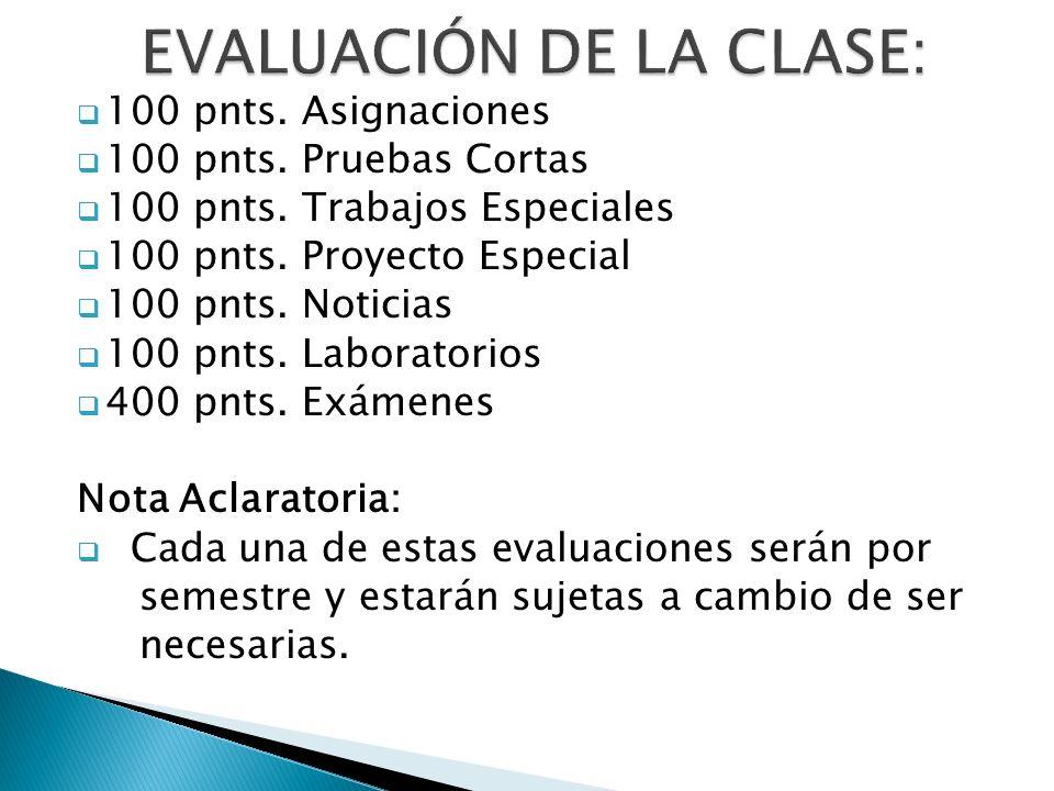 EVALUACIÓN DE LA CLASE: