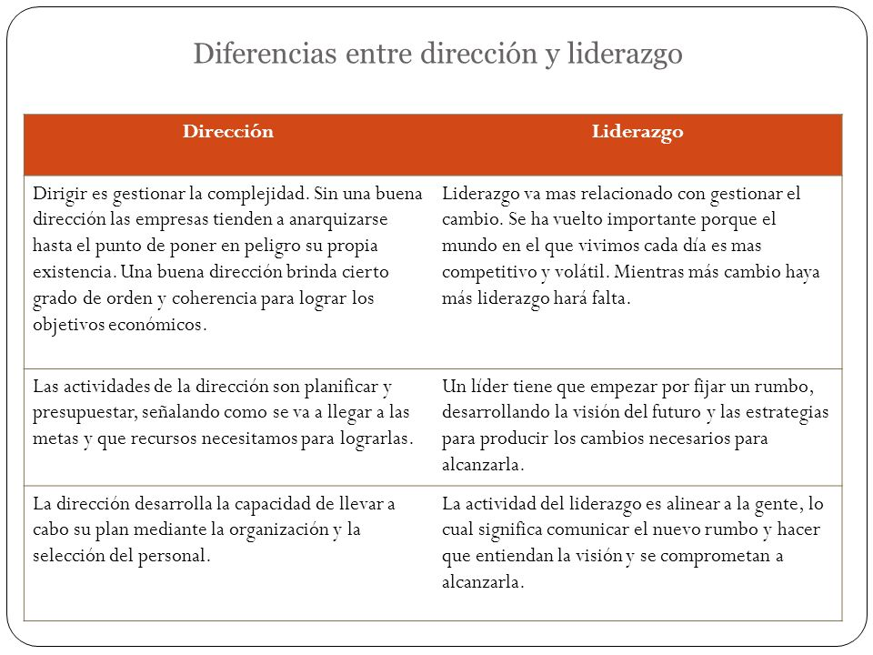 Diferencias entre dirección y liderazgo