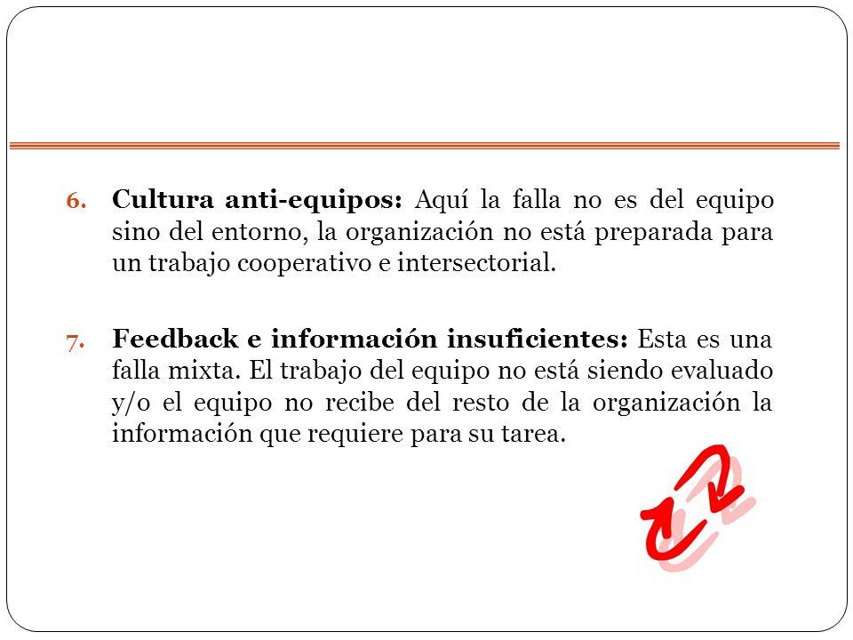 Cultura anti-equipos: Aquí la falla no es del equipo sino del entorno, la organización no está preparada para un trabajo cooperativo e intersectorial.