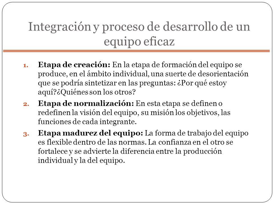 Integración y proceso de desarrollo de un equipo eficaz