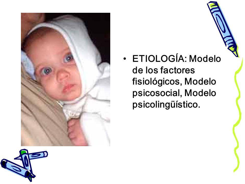 ETIOLOGÍA: Modelo de los factores fisiológicos, Modelo psicosocial, Modelo psicolingüístico.