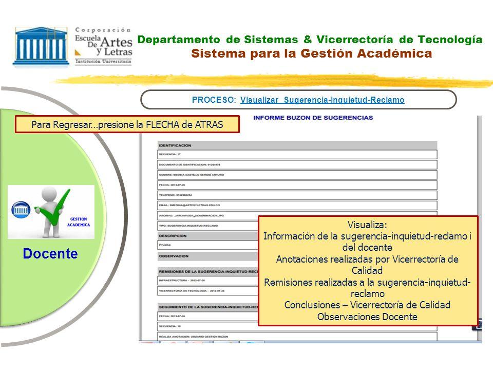 PROCESO: Visualizar Sugerencia-Inquietud-Reclamo