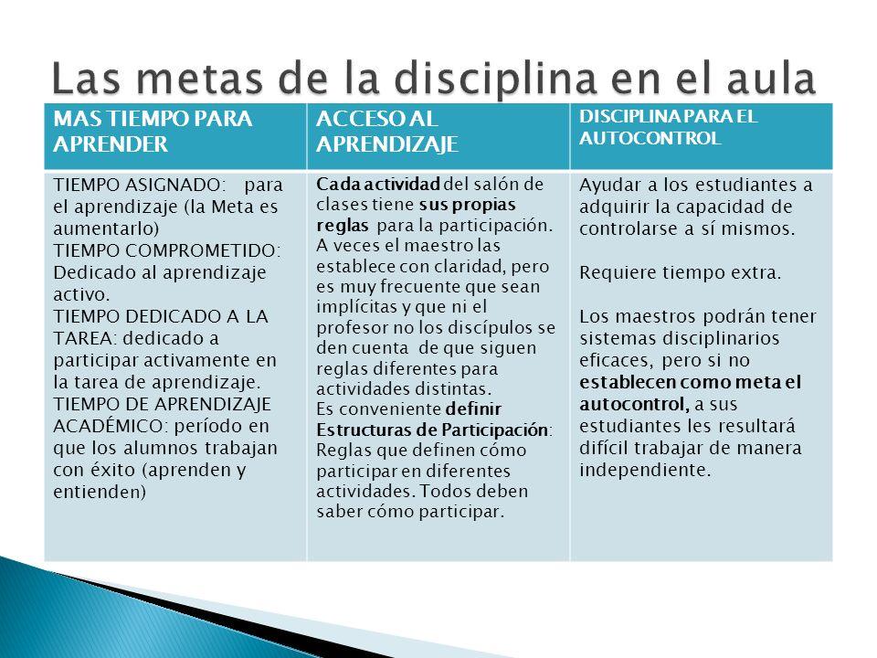 Las metas de la disciplina en el aula