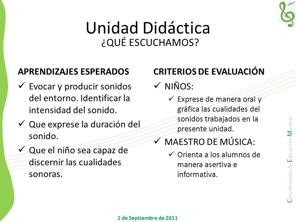 Unidad Didáctica ¿QUÉ ESCUCHAMOS APRENDIZAJES ESPERADOS
