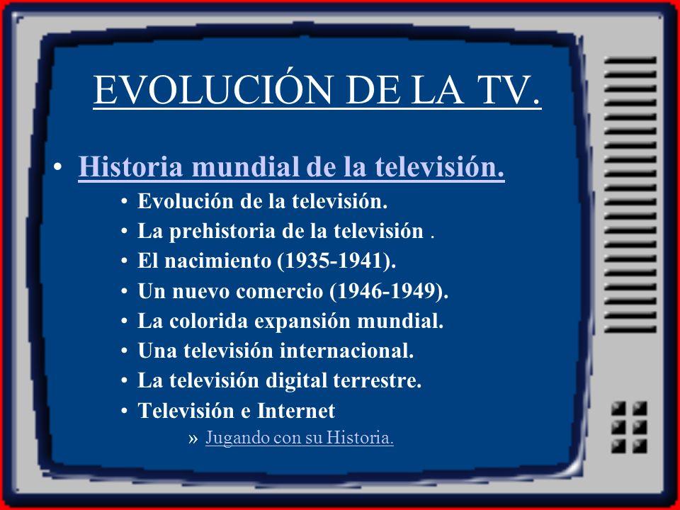 EVOLUCIÓN DE LA TV. Historia mundial de la televisión.