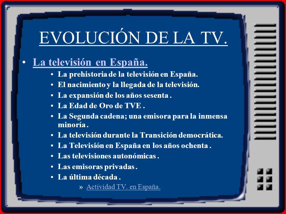 EVOLUCIÓN DE LA TV. La televisión en España.