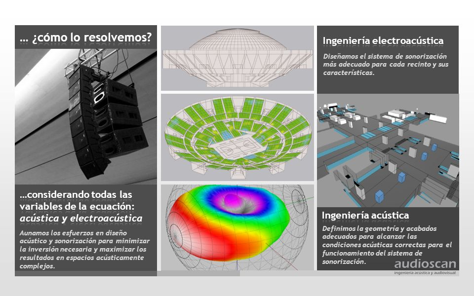 … ¿cómo lo resolvemos Ingeniería electroacústica