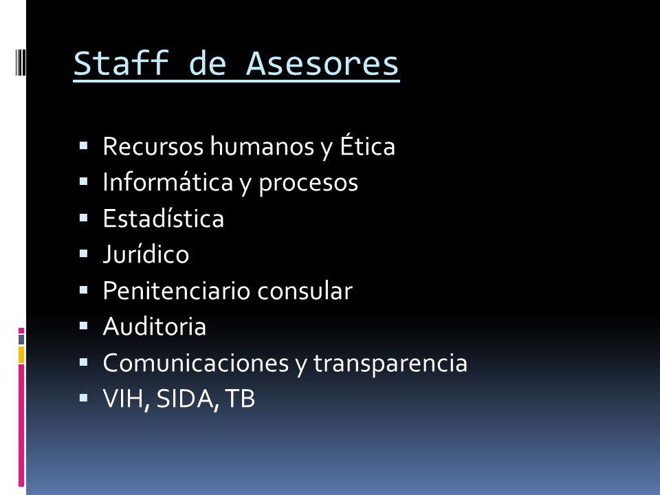 Staff de Asesores Recursos humanos y Ética Informática y procesos