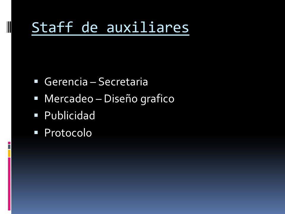 Staff de auxiliares Gerencia – Secretaria Mercadeo – Diseño grafico