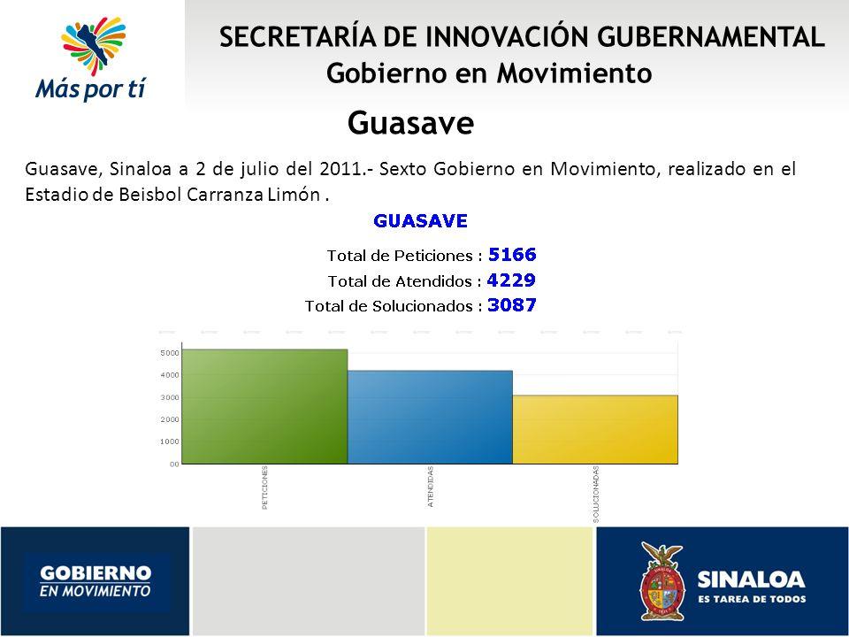 Guasave SECRETARÍA DE INNOVACIÓN GUBERNAMENTAL Gobierno en Movimiento