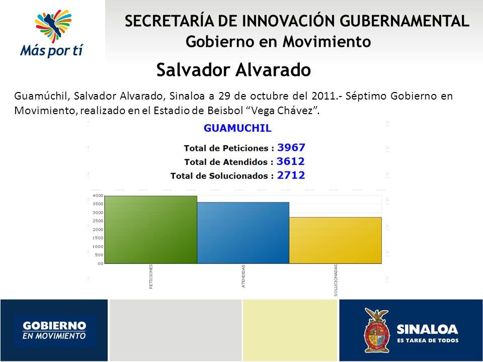 Salvador Alvarado SECRETARÍA DE INNOVACIÓN GUBERNAMENTAL