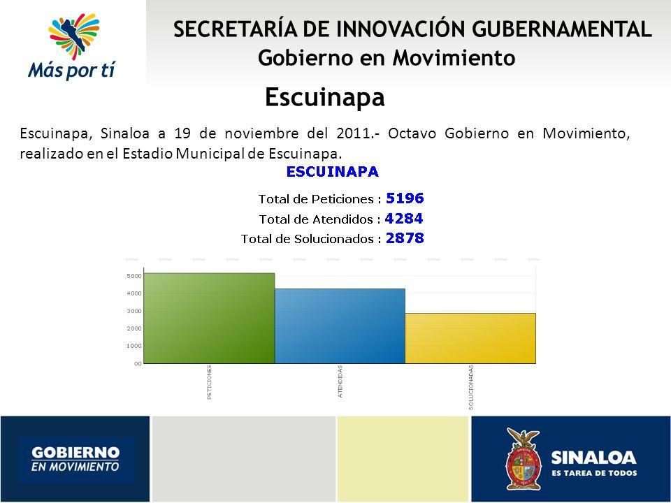 Escuinapa SECRETARÍA DE INNOVACIÓN GUBERNAMENTAL