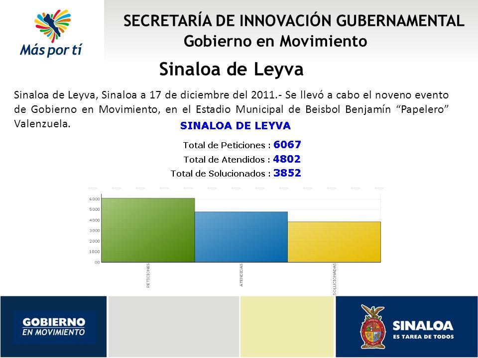 Sinaloa de Leyva SECRETARÍA DE INNOVACIÓN GUBERNAMENTAL