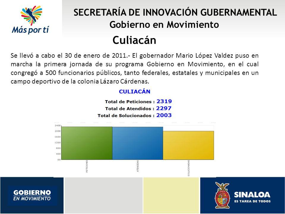 Culiacán SECRETARÍA DE INNOVACIÓN GUBERNAMENTAL Gobierno en Movimiento