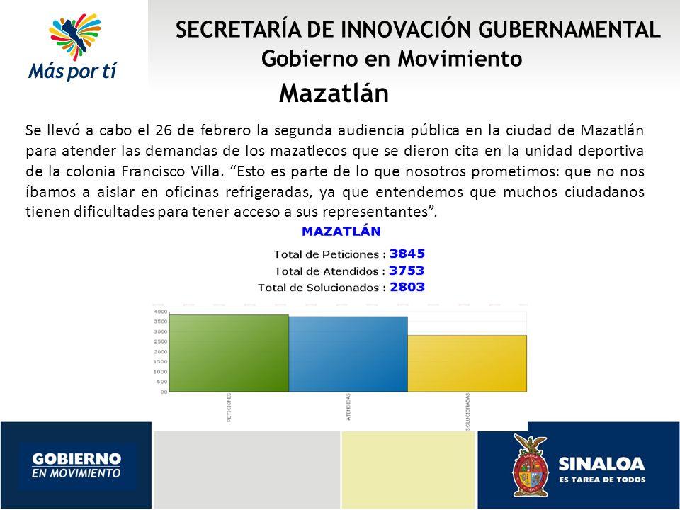 Mazatlán SECRETARÍA DE INNOVACIÓN GUBERNAMENTAL Gobierno en Movimiento