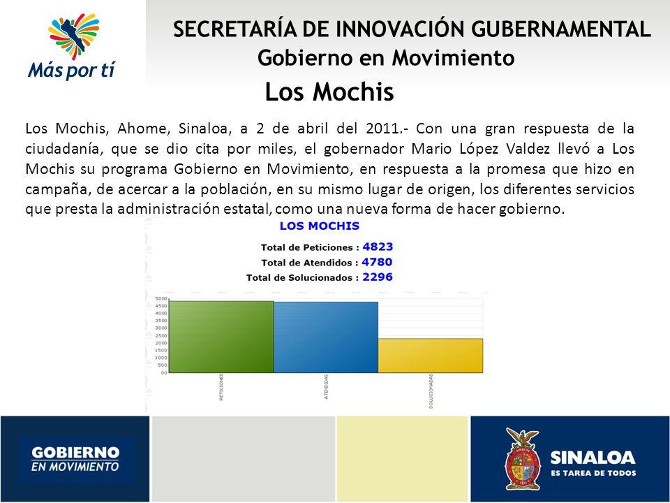 Los Mochis SECRETARÍA DE INNOVACIÓN GUBERNAMENTAL