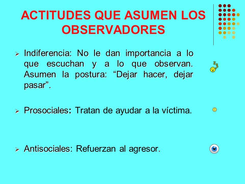 ACTITUDES QUE ASUMEN LOS OBSERVADORES