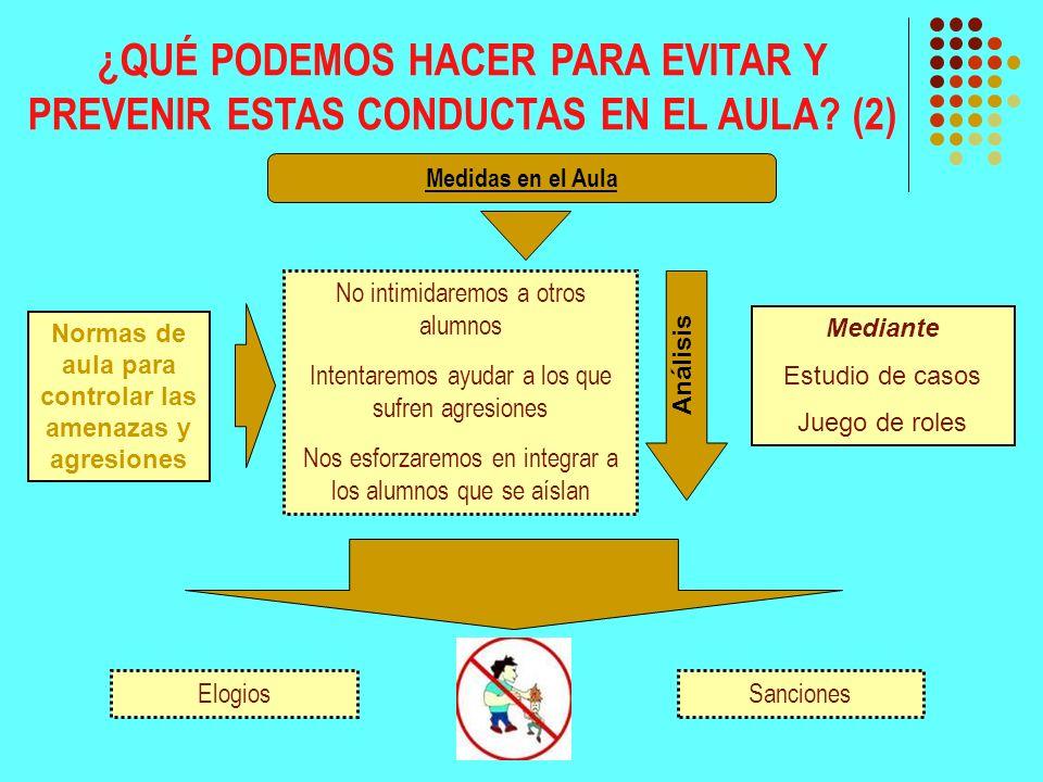 Normas de aula para controlar las amenazas y agresiones