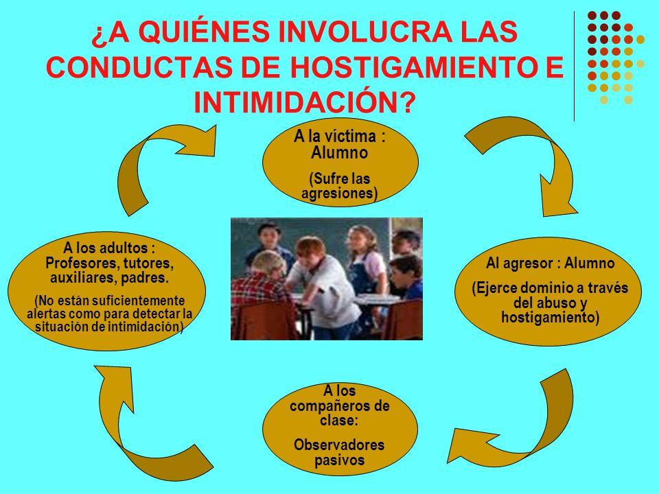 ¿A QUIÉNES INVOLUCRA LAS CONDUCTAS DE HOSTIGAMIENTO E INTIMIDACIÓN