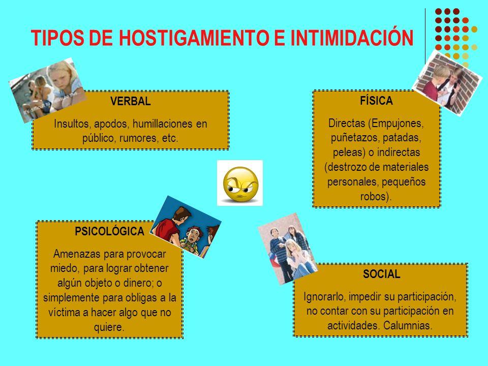 TIPOS DE HOSTIGAMIENTO E INTIMIDACIÓN