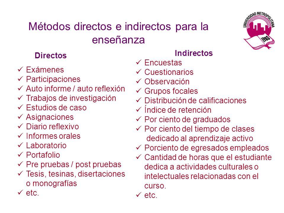 Métodos directos e indirectos para la enseñanza