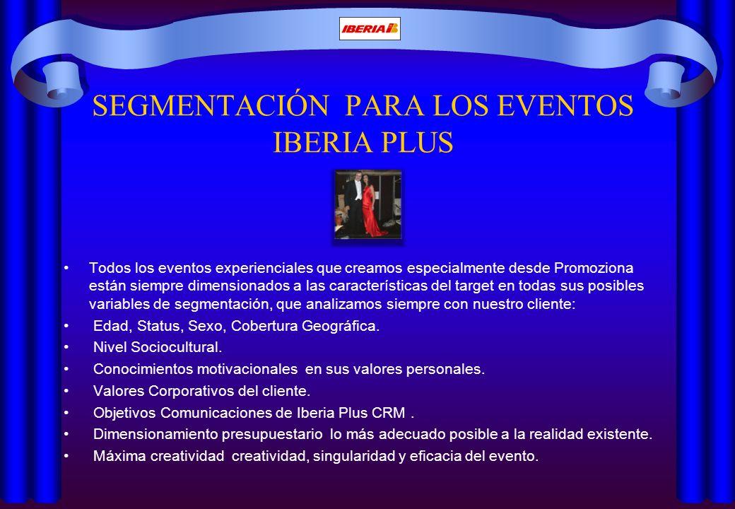 SEGMENTACIÓN PARA LOS EVENTOS IBERIA PLUS