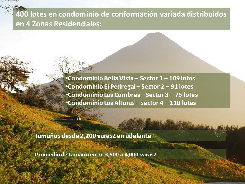 400 lotes en condominio de conformación variada distribuidos en 4 Zonas Residenciales: