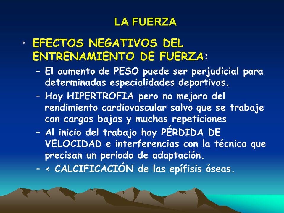 EFECTOS NEGATIVOS DEL ENTRENAMIENTO DE FUERZA: