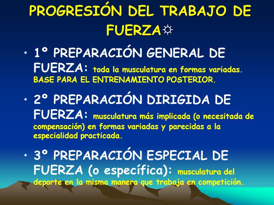 PROGRESIÓN DEL TRABAJO DE FUERZA☼